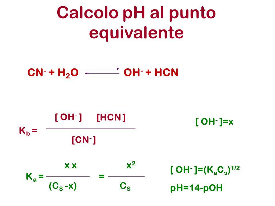 Calcolo pH al punto equivalente CN - + H 2 O OH - + HCN K b = [ OH - ] [HCN ] [CN - ] x (C S -x) [ OH - ]=x x2x2 CSCS =K a = [ OH - ]=(K a C s ) 1/2 p