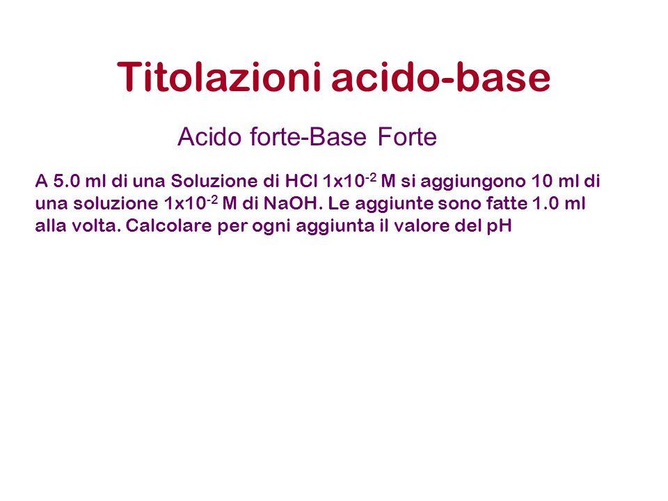 Titolazioni acido-base A 5.0 ml di una Soluzione di HCl 1x10 -2 M si aggiungono 10 ml di una soluzione 1x10 -2 M di NaOH. Le aggiunte sono fatte 1.0 m