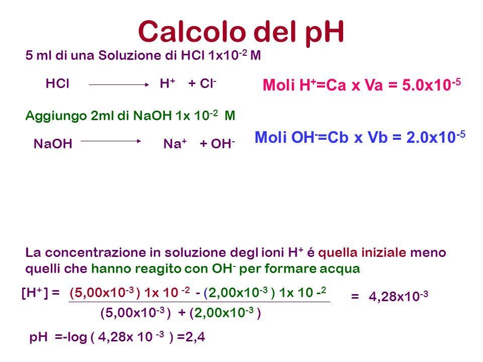 Calcolo del pH 5 ml di una Soluzione di HCl 1x10 -2 M Aggiungo 2ml di NaOH 1x 10 -2 M HCl H + + Cl - NaOH Na + + OH - La concentrazione in soluzione d