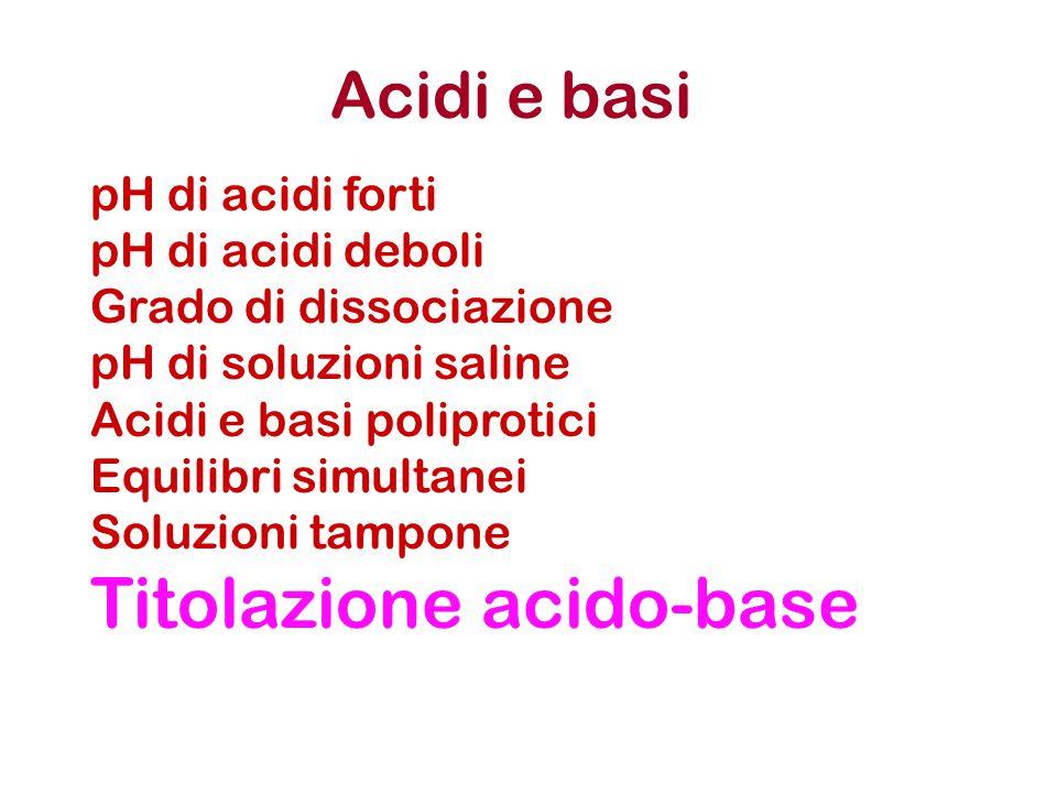 Titolazioni acido-base 5 ml di una Soluzione di HCl 1x10 -2 M Aggiungo 2ml di NaOH 1x 10 -2 M HCl H + + Cl - NaOH Na + + OH - Moli H + =Ca x Va = 5.0x10 -5 Moli OH - =Cb x Vb = 2.0x10 -5 H + + OH - H 2 O 5.0x10 -5 2.0x10 -5 3.0x10 -5 0 2.0x10 -5