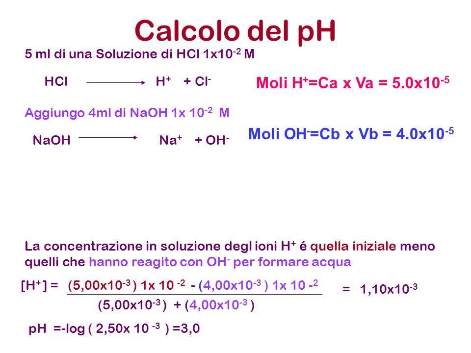 Calcolo del pH 5 ml di una Soluzione di HCl 1x10 -2 M Aggiungo 4ml di NaOH 1x 10 -2 M HCl H + + Cl - NaOH Na + + OH - La concentrazione in soluzione d