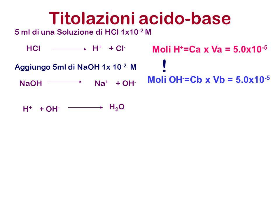 5 ml di una Soluzione di HCl 1x10 -2 M Aggiungo 5ml di NaOH 1x 10 -2 M HCl H + + Cl - NaOH Na + + OH - H + + OH - H 2 O ! Moli H + =Ca x Va = 5.0x10 -