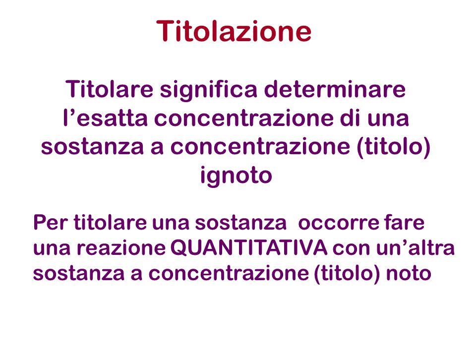 Titolazione Titolare significa determinare l'esatta concentrazione di una sostanza a concentrazione (titolo) ignoto Per titolare una sostanza occorre