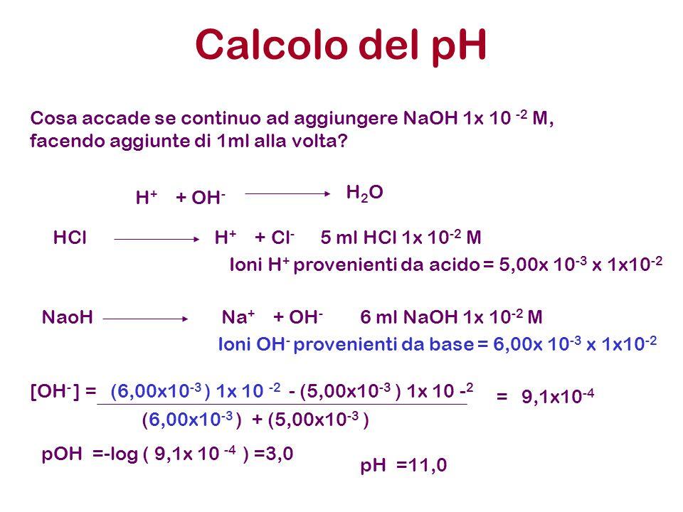 Calcolo del pH Cosa accade se continuo ad aggiungere NaOH 1x 10 -2 M, facendo aggiunte di 1ml alla volta? H + + OH - H 2 O HCl H + + Cl - 5 ml HCl 1x