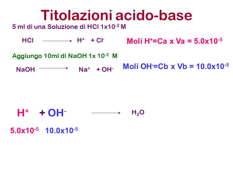 Titolazioni acido-base 5 ml di una Soluzione di HCl 1x10 -2 M Aggiungo 10ml di NaOH 1x 10 -2 M HCl H + + Cl - NaOH Na + + OH - Moli H + =Ca x Va = 5.0