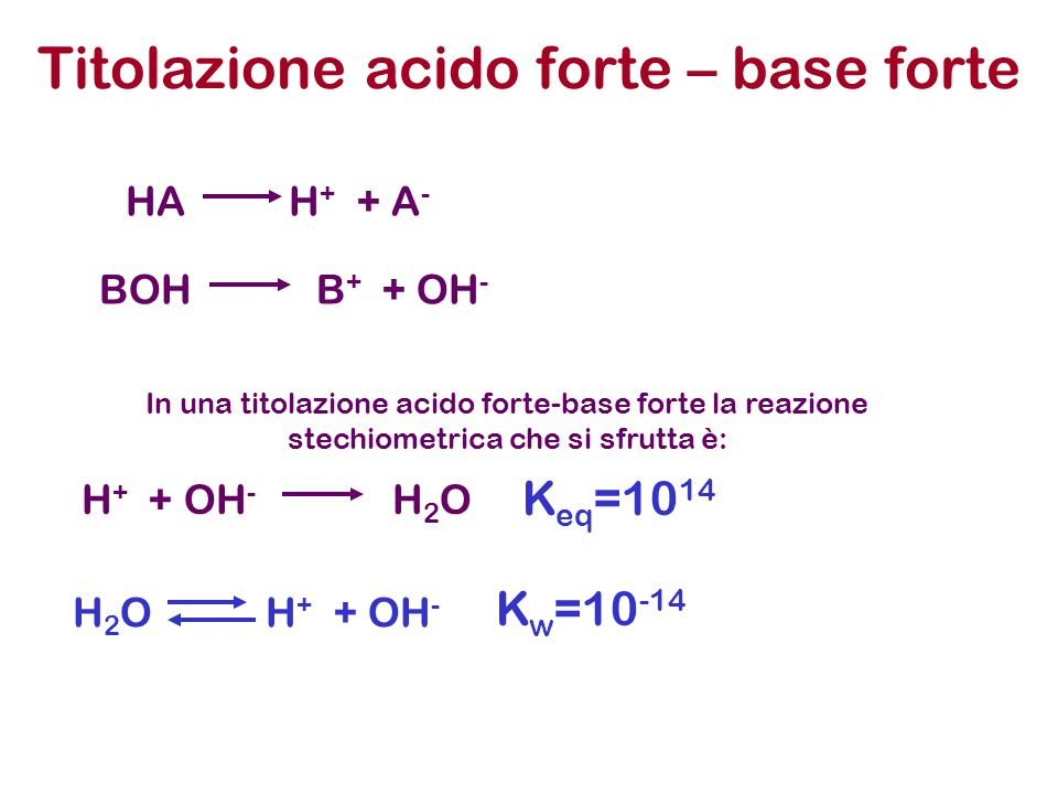 Titolazioni acido-base 5.0 ml di una Soluzione di HCl 1.0x10 -2 M HCl é acido forte, la reazione di dissociazione acida é completamente spostata a destra HCl H + + Cl - [H + ] = 1.0x 10 -2 M pH =-log ( 1x 10 -2 ) =2 Moli H + =Ca x Va