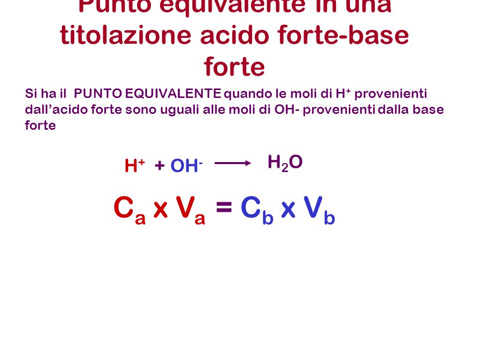Titolazioni acido-base Al punto EQUIVALENTE, tutto l'acido é stato neutralizzato dalla base in soluzione rimangono solamente i controioni di acido e base, ovvero Na + e Cl - dal momento che tutti gli H + e tutti gli OH - hanno reagito in modo quantitativo per formare H 2 O H + + OH - H 2 O La concentrazione degli ioni H+ dipende solo dall'equilibrio di autoprotolisi dell'acqua, pertanto [H + ] = [OH - ] =10 -7 pH = pOH =7