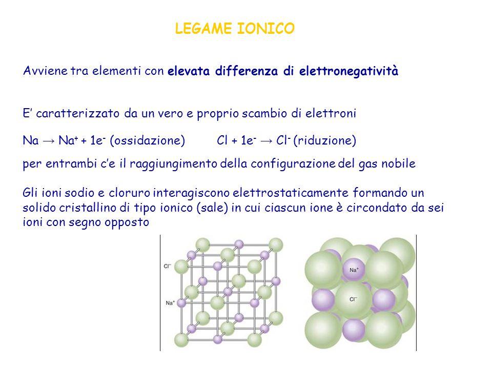 LEGAME IONICO Avviene tra elementi con elevata differenza di elettronegatività E' caratterizzato da un vero e proprio scambio di elettroni Na → Na + +