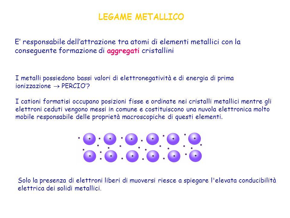 LEGAME METALLICO E' responsabile dell'attrazione tra atomi di elementi metallici con la conseguente formazione di aggregati cristallini I metalli poss