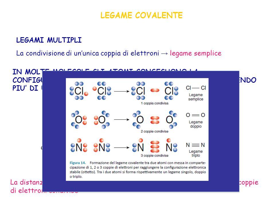 LEGAME COVALENTE LEGAMI MULTIPLI La condivisione di un'unica coppia di elettroni → legame semplice IN MOLTE MOLECOLE GLI ATOMI CONSEGUONO LA CONFIGURA