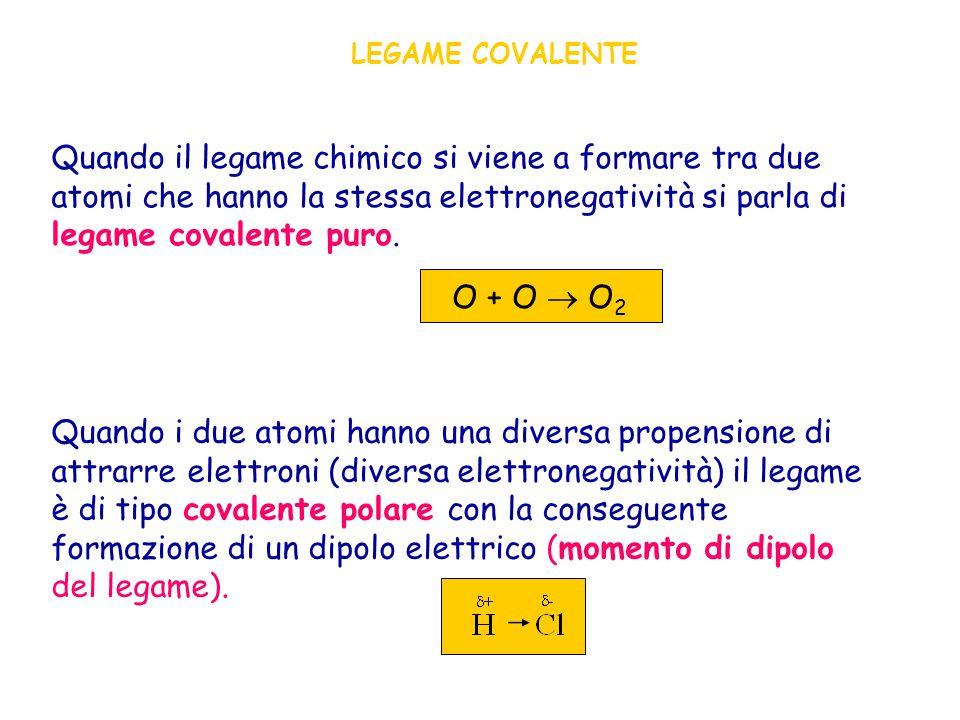 LEGAME COVALENTE Quando il legame chimico si viene a formare tra due atomi che hanno la stessa elettronegatività si parla di legame covalente puro. O