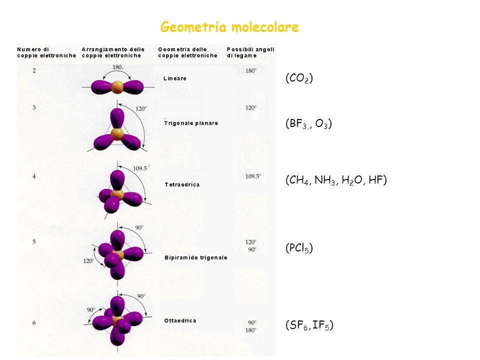 Geometria molecolare (CO 2 ) (BF 3,, O 3 ) (CH 4, NH 3, H 2 O, HF) (PCl 5 ) (SF 6, IF 5 )