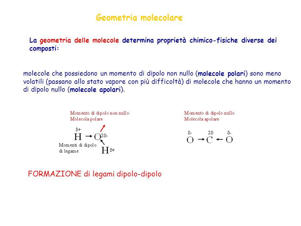 La geometria delle molecole determina proprietà chimico-fisiche diverse dei composti: Geometria molecolare molecole che possiedono un momento di dipol