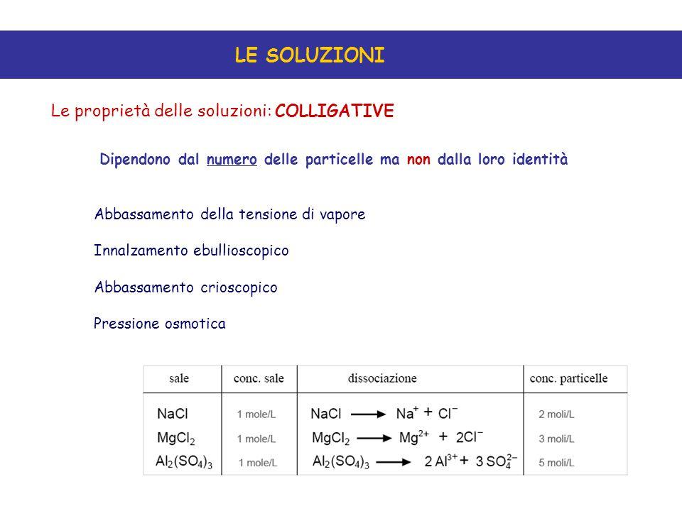 LE SOLUZIONI Le proprietà delle soluzioni: COLLIGATIVE Dipendono dal numero delle particelle ma non dalla loro identità Abbassamento della tensione di