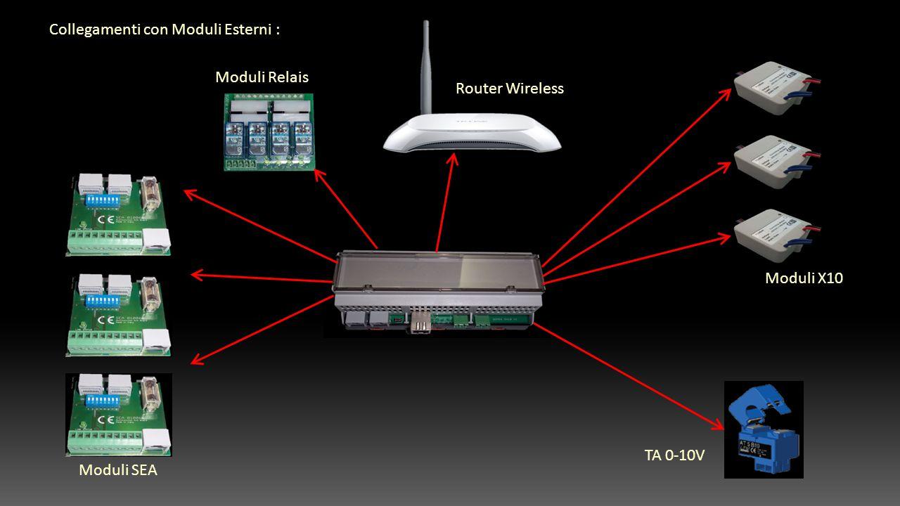 Collegamenti con Moduli Esterni : Moduli X10 TA 0-10V Moduli SEA Moduli Relais Router Wireless
