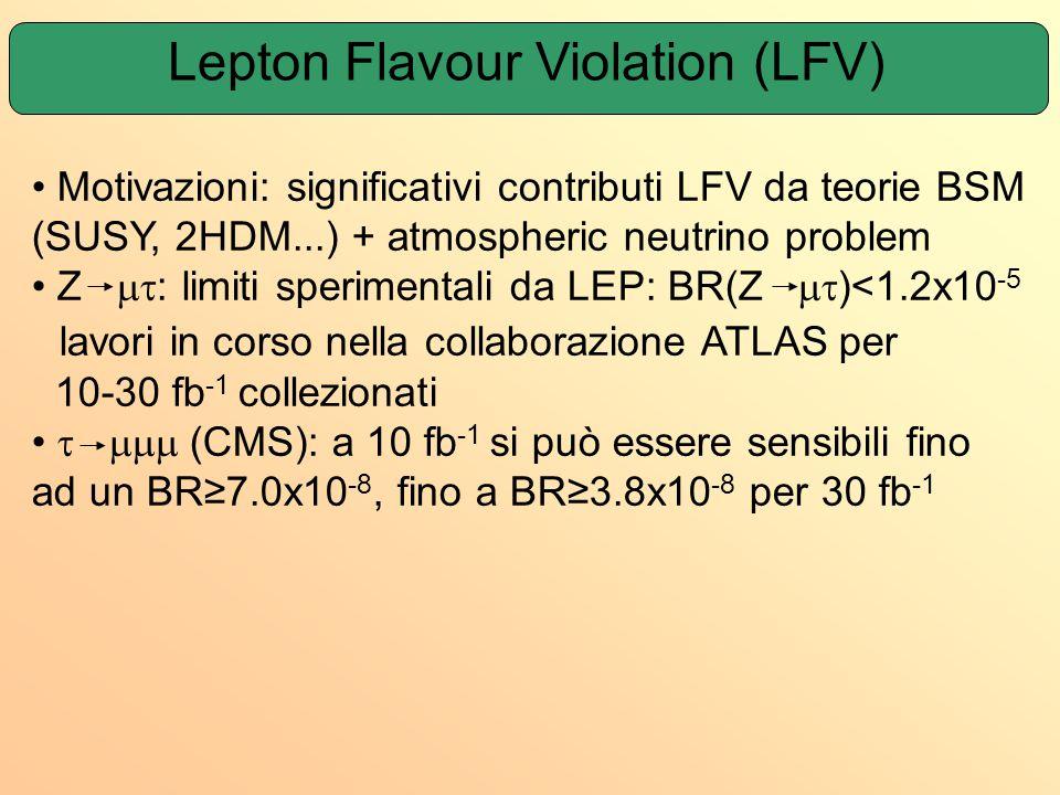 Lepton Flavour Violation (LFV) Motivazioni: significativi contributi LFV da teorie BSM (SUSY, 2HDM...) + atmospheric neutrino problem Z  : limiti sperimentali da LEP: BR(Z  )<1.2x10 -5 lavori in corso nella collaborazione ATLAS per 10-30 fb -1 collezionati   (CMS): a 10 fb -1 si può essere sensibili fino ad un BR≥7.0x10 -8, fino a BR≥3.8x10 -8 per 30 fb -1