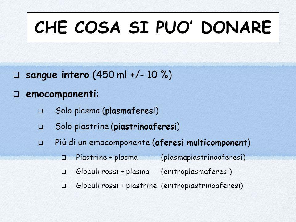 CHE COSA SI PUO' DONARE  sangue intero (450 ml +/- 10 %)  emocomponenti:  Solo plasma (plasmaferesi)  Solo piastrine (piastrinoaferesi)  Più di u