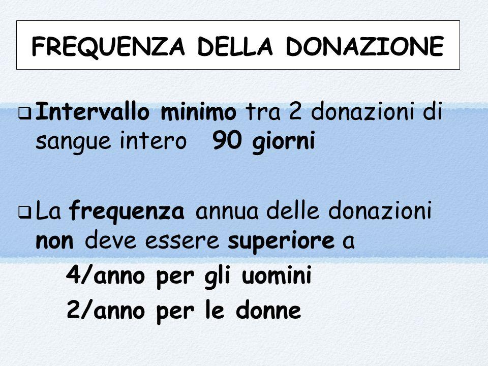 FREQUENZA DELLA DONAZIONE  Intervallo minimo tra 2 donazioni di sangue intero 90 giorni  La frequenza annua delle donazioni non deve essere superiore a 4/anno per gli uomini 2/anno per le donne