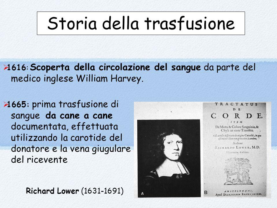 Storia della trasfusione  1616: Scoperta della circolazione del sangue da parte del medico inglese William Harvey.
