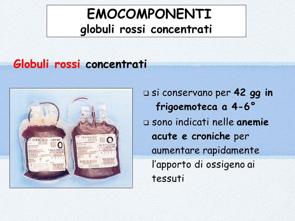 EMOCOMPONENTI globuli rossi concentrati Globuli rossi concentrati Globuli rossi concentrati  si conservano per 42 gg in frigoemoteca a 4-6°  sono in