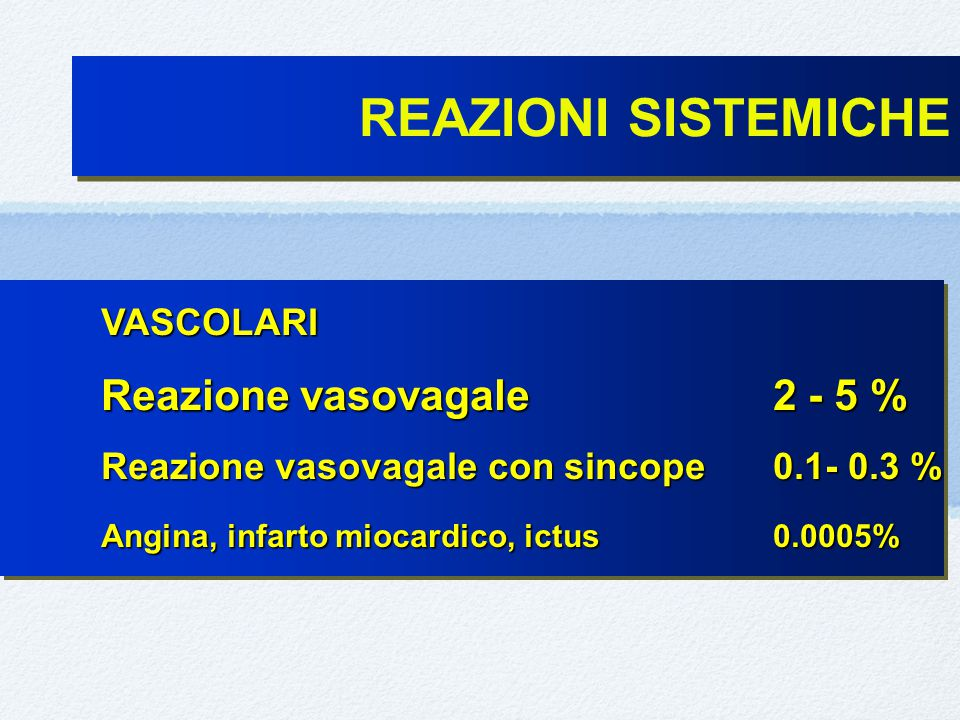 VASCOLARI Reazione vasovagale2 - 5 % Reazione vasovagale con sincope0.1- 0.3 % Angina, infarto miocardico, ictus0.0005% VASCOLARI Reazione vasovagale2 - 5 % Reazione vasovagale con sincope0.1- 0.3 % Angina, infarto miocardico, ictus0.0005% REAZIONI SISTEMICHE