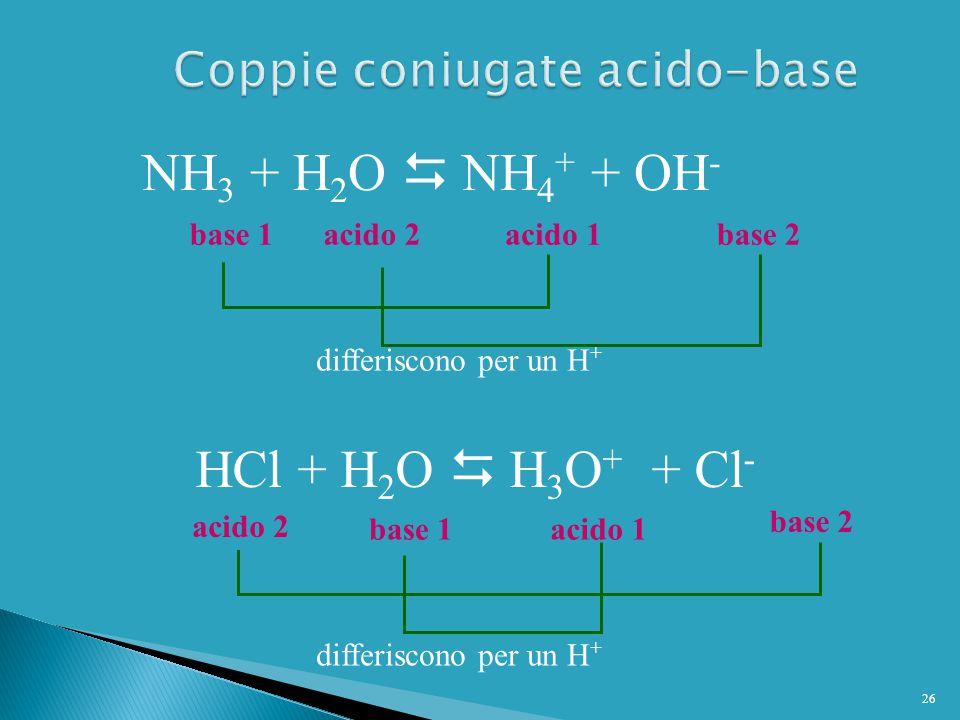26 NH 3 + H 2 O  NH 4 + + OH - base 1acido 1 differiscono per un H + acido 2base 2 HCl + H 2 O  H 3 O + + Cl - base 1acido 1 acido 2 base 2 differis