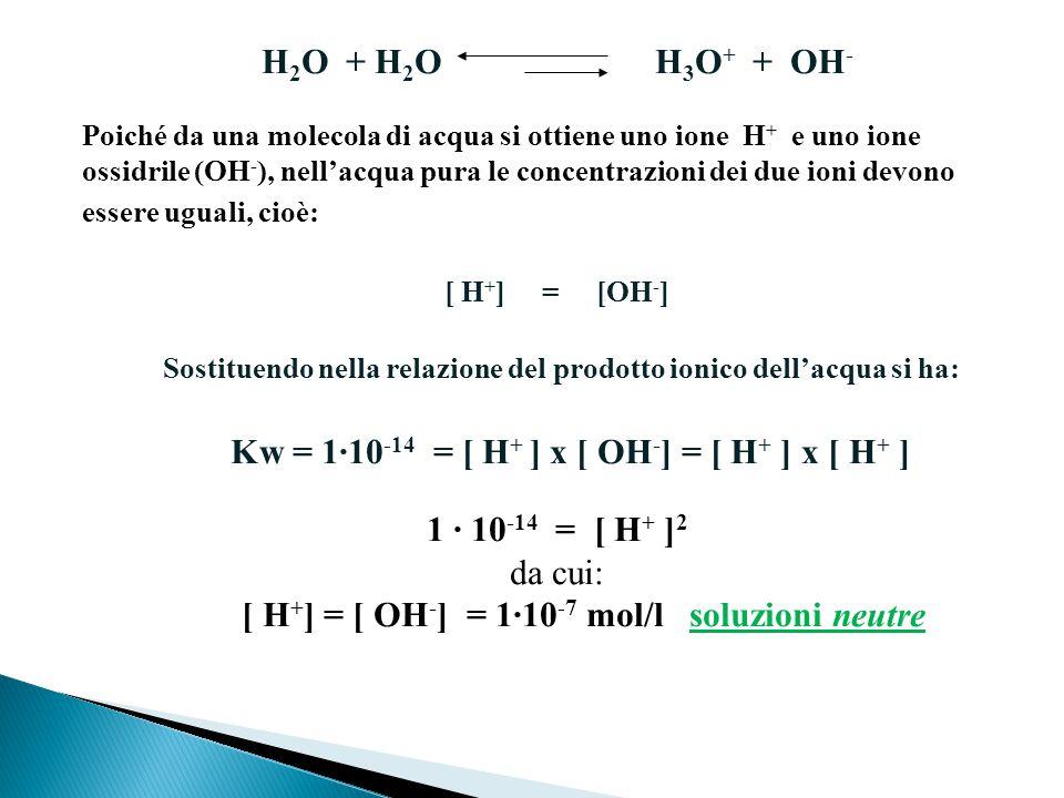 H 2 O + H 2 O H 3 O + + OH - Poiché da una molecola di acqua si ottiene uno ione H + e uno ione ossidrile (OH - ), nell'acqua pura le concentrazioni d