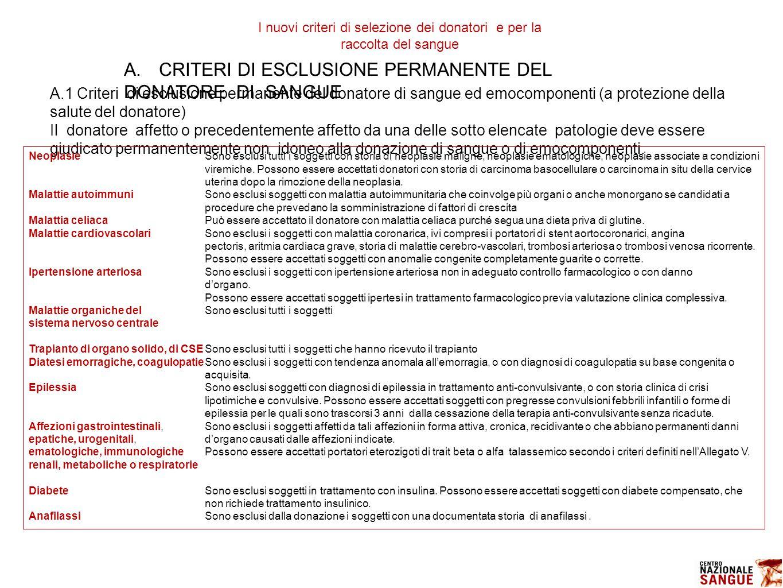 A.CRITERI DI ESCLUSIONE PERMANENTE DEL DONATORE DI SANGUE A.1 Criteri di esclusione permanente del donatore di sangue ed emocomponenti (a protezione d