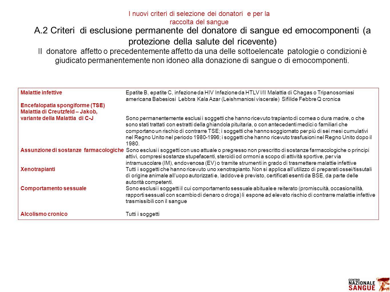 A.2 Criteri di esclusione permanente del donatore di sangue ed emocomponenti (a protezione della salute del ricevente) Il donatore affetto o precedent