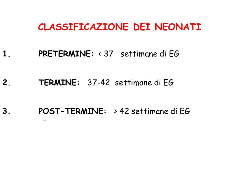 CLASSIFICAZIONE DEI NEONATI 1. PRETERMINE: < 37 settimane di EG 2. TERMINE: 37-42 settimane di EG 3. POST-TERMINE: > 42 settimane di EG