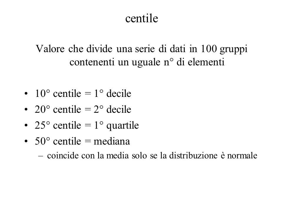 +1 / -1 DS = 84° / 16° centile (78% delle osservaz.) +2 / -2 DS = 98° / 2° centile (96% delle osservaz.) +3 / -3 DS = praticam.