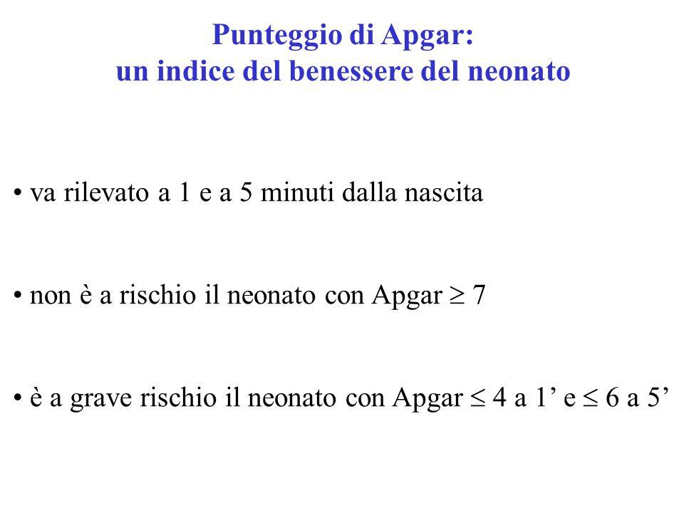 Punteggio di Apgar: un indice del benessere del neonato va rilevato a 1 e a 5 minuti dalla nascita non è a rischio il neonato con Apgar  7 è a grave