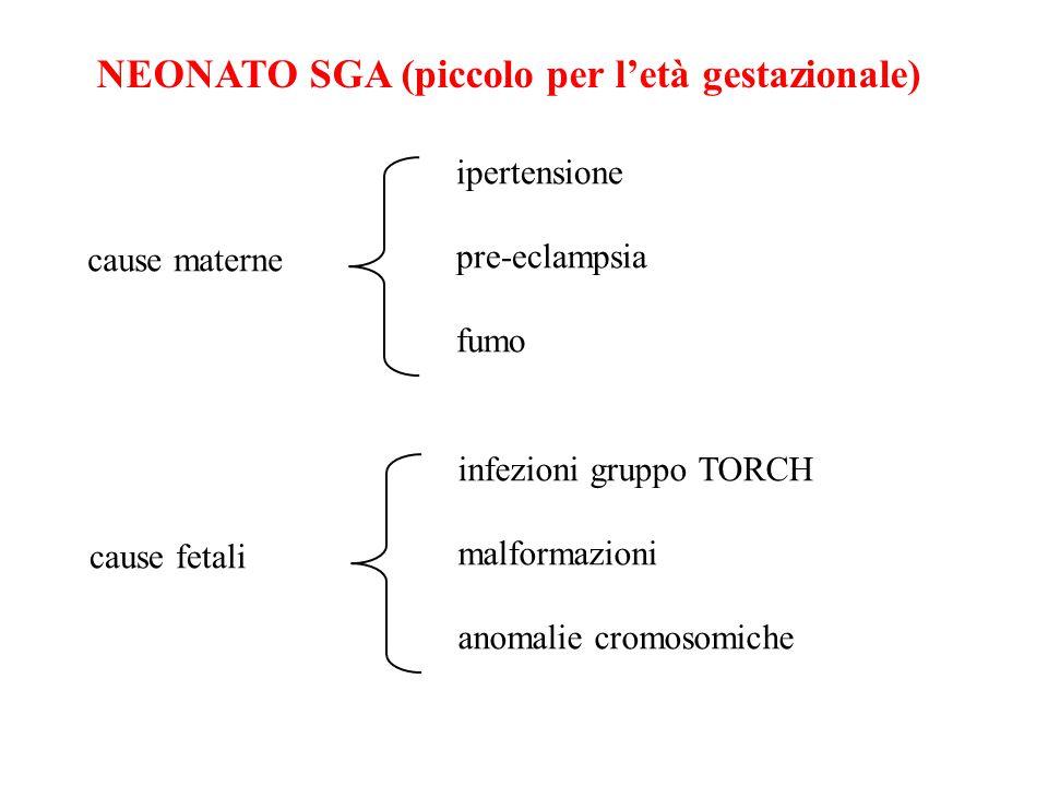 NEONATO LGA (grosso per l'età gestazionale) cause diabete materno gigantismo costituzionale sindrome di Becwith-Wiedemann idrope fetale