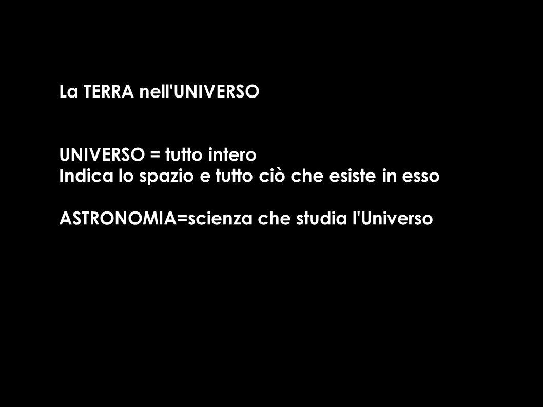 La TERRA nell UNIVERSO UNIVERSO = tutto intero Indica lo spazio e tutto ciò che esiste in esso ASTRONOMIA=scienza che studia l Universo