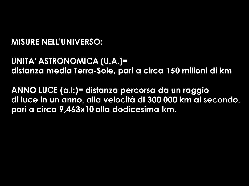 MISURE NELL UNIVERSO: UNITA ASTRONOMICA (U.A.)= distanza media Terra-Sole, pari a circa 150 milioni di km ANNO LUCE (a.l:)= distanza percorsa da un raggio di luce in un anno, alla velocità di 300 000 km al secondo, pari a circa 9,463x10 alla dodicesima km.