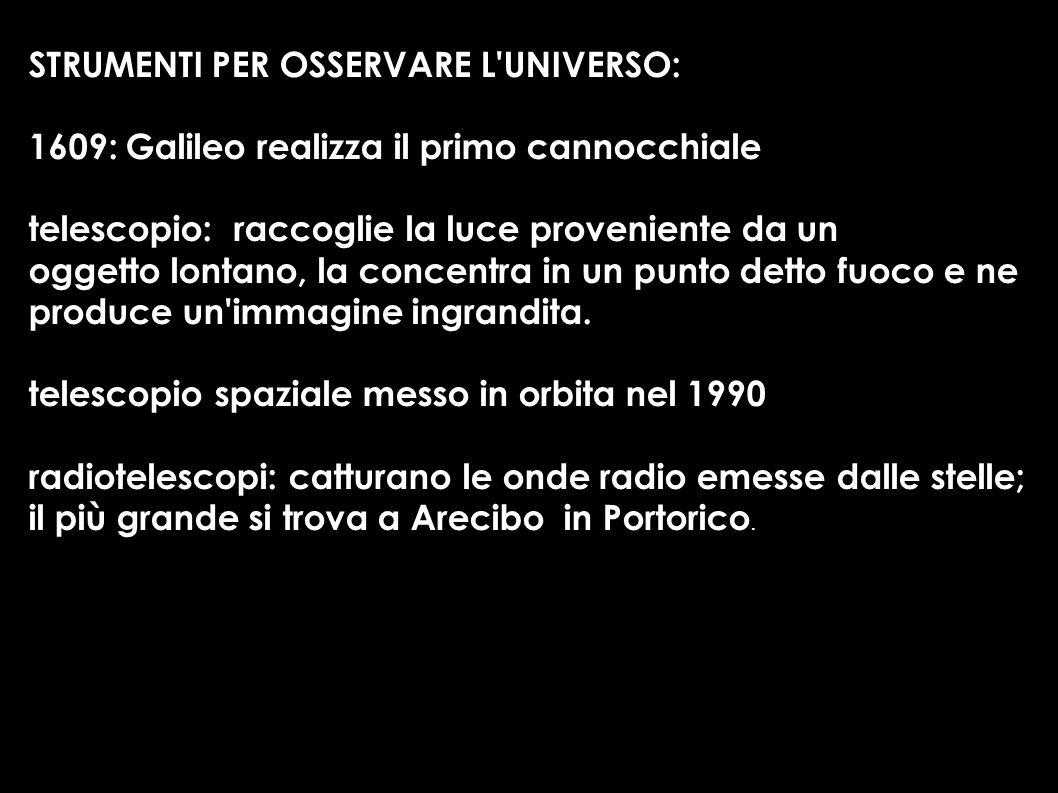 STRUMENTI PER OSSERVARE L UNIVERSO: 1609: Galileo realizza il primo cannocchiale telescopio: raccoglie la luce proveniente da un oggetto lontano, la concentra in un punto detto fuoco e ne produce un immagine ingrandita.