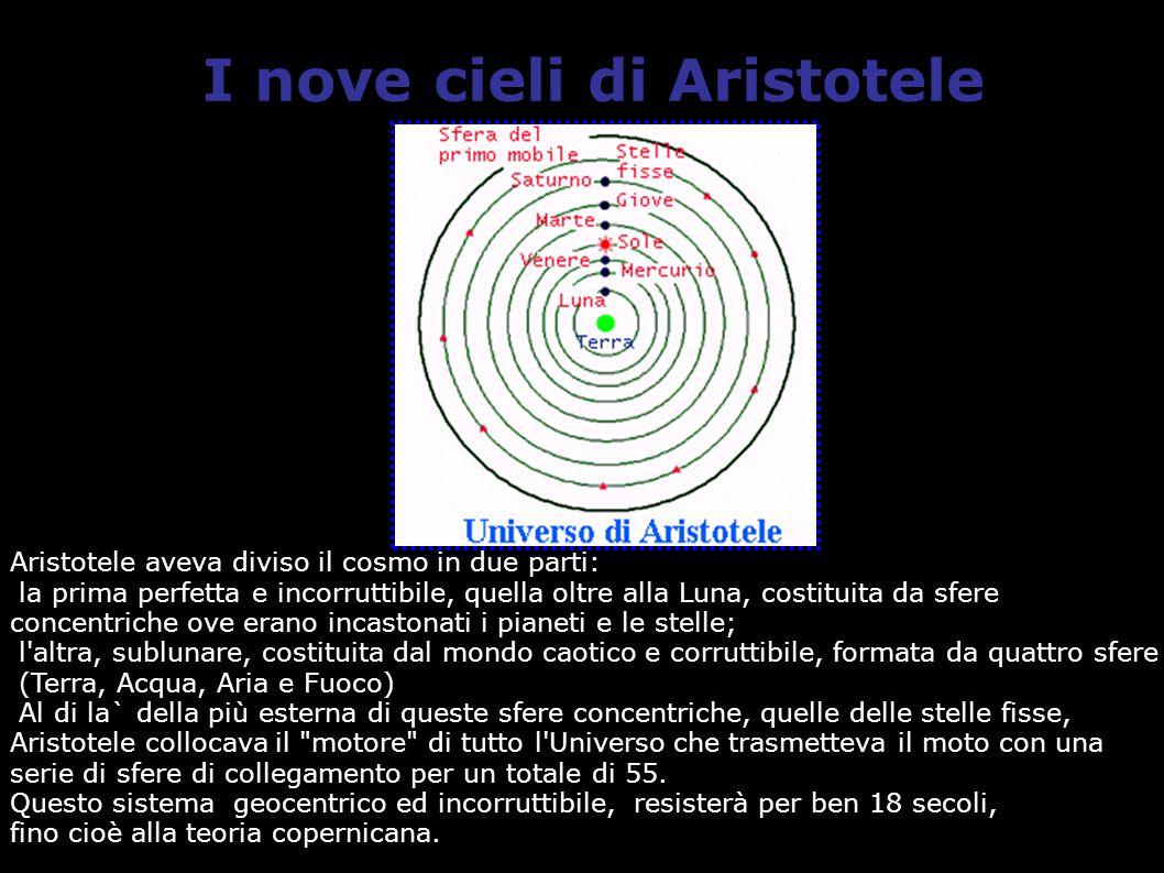 Aristotele aveva diviso il cosmo in due parti: la prima perfetta e incorruttibile, quella oltre alla Luna, costituita da sfere concentriche ove erano incastonati i pianeti e le stelle; l altra, sublunare, costituita dal mondo caotico e corruttibile, formata da quattro sfere (Terra, Acqua, Aria e Fuoco) Al di la` della più esterna di queste sfere concentriche, quelle delle stelle fisse, Aristotele collocava il motore di tutto l Universo che trasmetteva il moto con una serie di sfere di collegamento per un totale di 55.