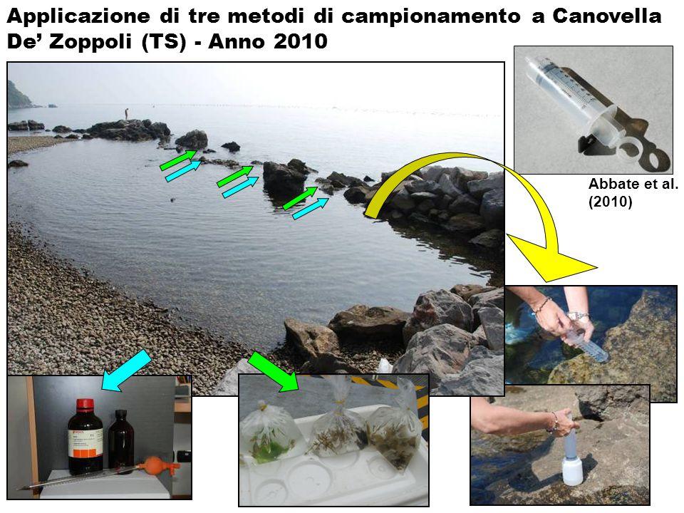 Applicazione di tre metodi di campionamento a Canovella De' Zoppoli (TS) - Anno 2010 Abbate et al.