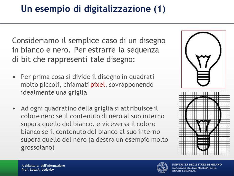 Un esempio di digitalizzazione (1) Architettura dell informazione Prof.