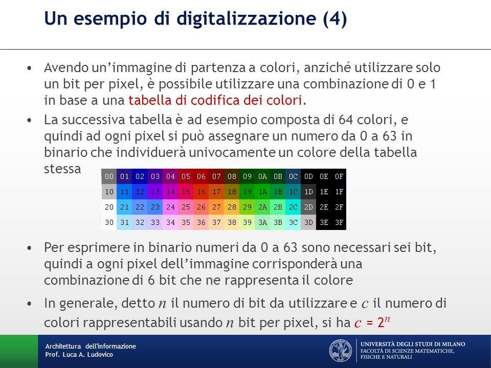 Avendo un'immagine di partenza a colori, anziché utilizzare solo un bit per pixel, è possibile utilizzare una combinazione di 0 e 1 in base a una tabella di codifica dei colori.