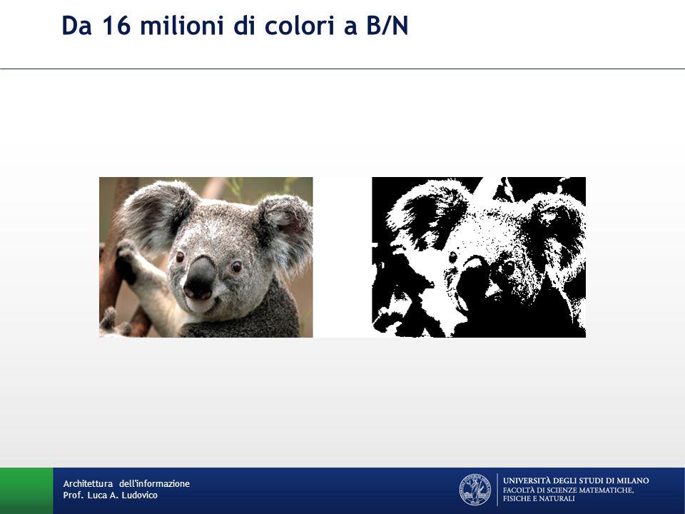 Da 16 milioni di colori a B/N Architettura dell informazione Prof. Luca A. Ludovico