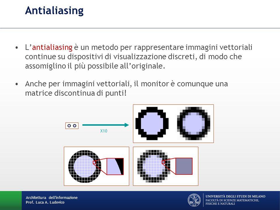 L'antialiasing è un metodo per rappresentare immagini vettoriali continue su dispositivi di visualizzazione discreti, di modo che assomiglino il più possibile all'originale.