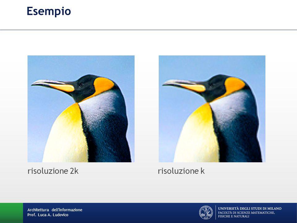 Esempio Architettura dell informazione Prof. Luca A. Ludovico risoluzione 2k risoluzione k