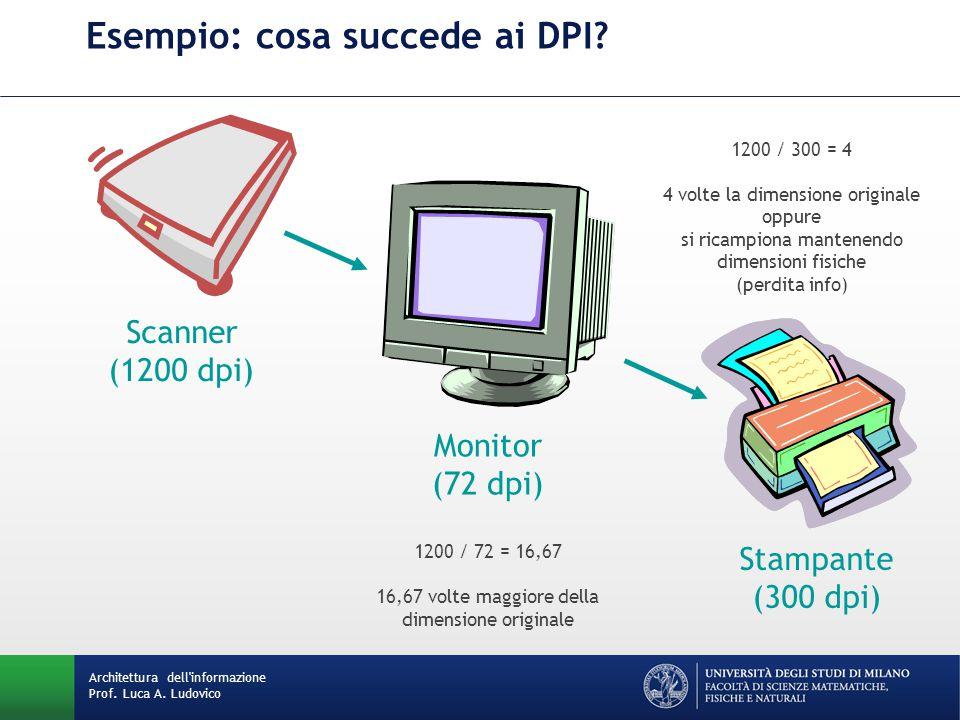 Stampante (300 dpi) Monitor (72 dpi) 1200 / 72 = 16,67 16,67 volte maggiore della dimensione originale Scanner (1200 dpi) 1200 / 300 = 4 4 volte la dimensione originale oppure si ricampiona mantenendo dimensioni fisiche (perdita info) Architettura dell informazione Prof.