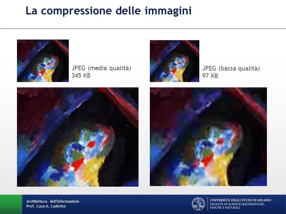 JPEG (media qualità) 345 KB JPEG (bassa qualità) 97 KB Architettura dell informazione Prof.