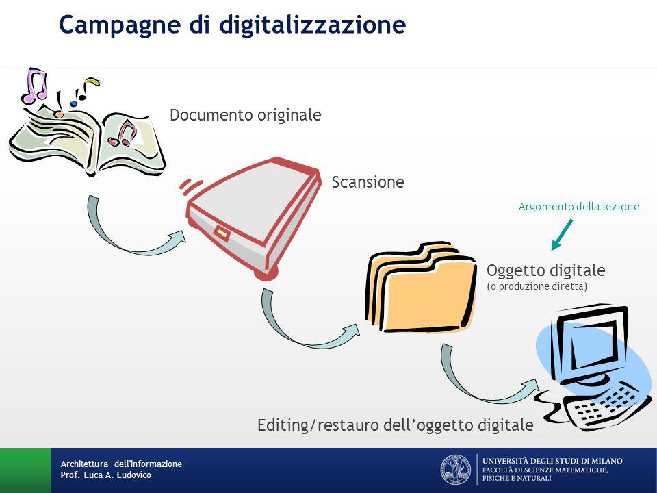 Campagne di digitalizzazione Documento originale Scansione Oggetto digitale (o produzione diretta) Editing/restauro dell'oggetto digitale Argomento della lezione Architettura dell informazione Prof.