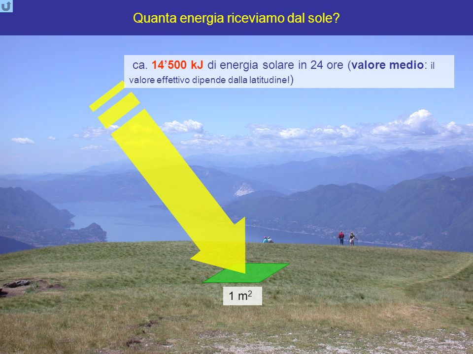 LiLu2, TT 2014 Ecosistemi: flusso energia 14 1 m 2 ca.