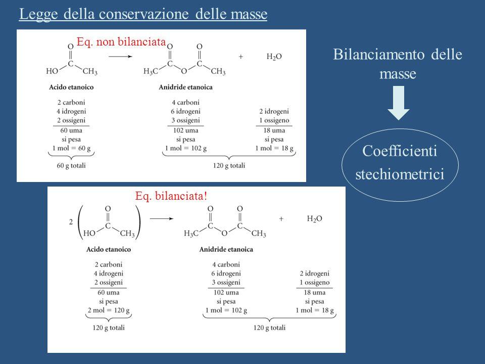 Coefficienti stechiometrici Legge della conservazione delle masse Bilanciamento delle masse Eq. non bilanciata Eq. bilanciata!