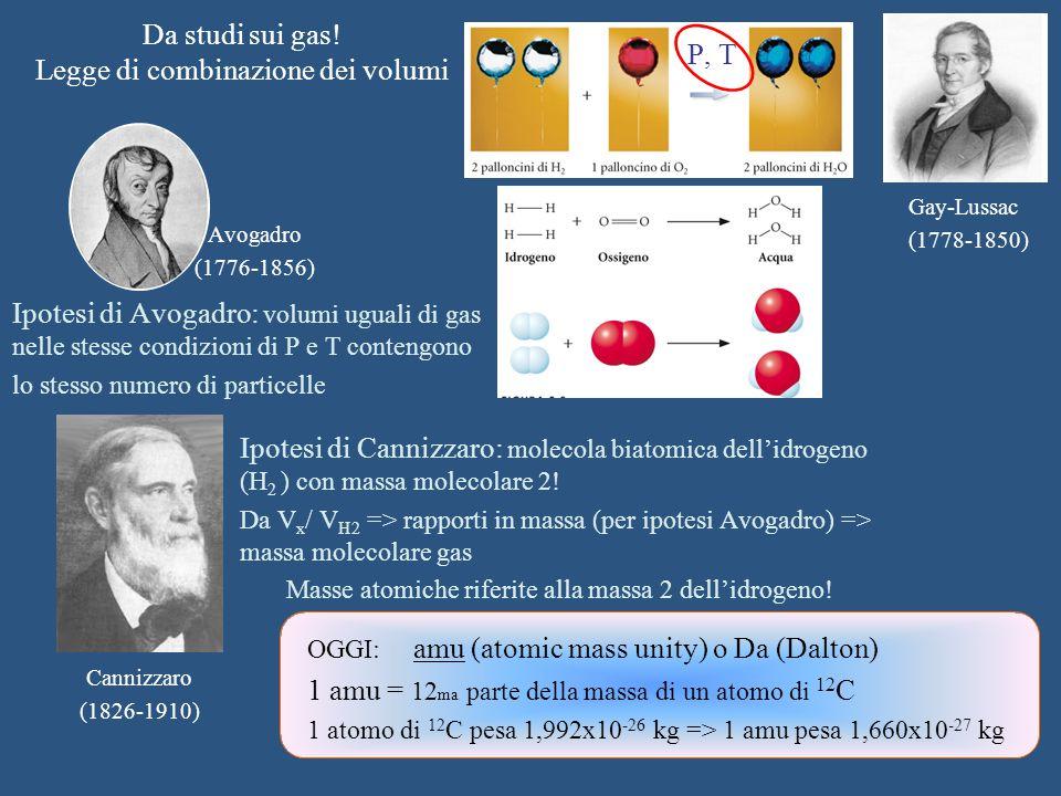 Da studi sui gas! Legge di combinazione dei volumi Gay-Lussac (1778-1850) P, T Ipotesi di Avogadro: volumi uguali di gas nelle stesse condizioni di P