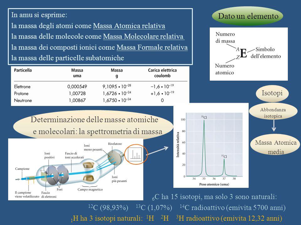 In amu si esprime: la massa degli atomi come Massa Atomica relativa la massa delle molecole come Massa Molecolare relativa la massa dei composti ionic